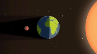 The moon will turn red as it falls into shadow.