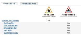 Flood warnings in place across D&G