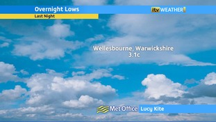 Overnight lows in the Midlands