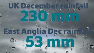 While it's been the wettest December on record in the UK there was only average rainfall in East Anglia.