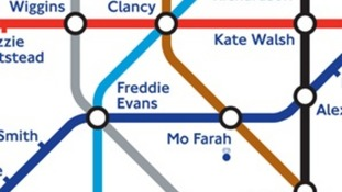This is a Jubilee line train for Chris Hoy via Bradley Wiggins