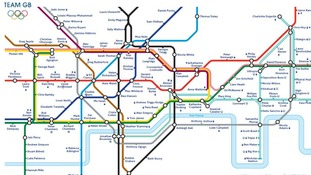 The Olympic tube map.