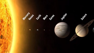 Five planets align together in night sky for first time in ...