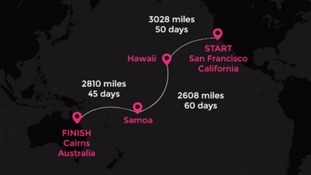 The route taken by the crew.