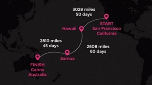 The route taken by the crew across the Pacific.