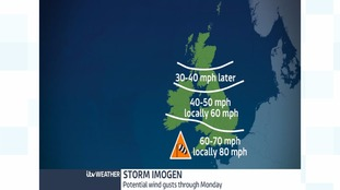 Storm Imogen: When and where we will see the strongest winds?