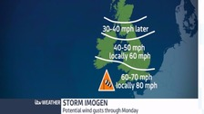 Storm Imogen: 80mph winds and rain expected to blast UK