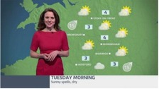 Forecast unsettled with rain or showers