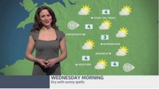 West Midlands weather: Dry with sunny spells