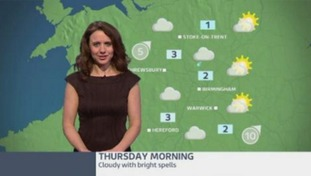 West Midlands weather: Cloudy with bright spells