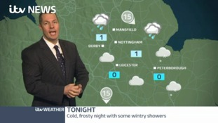Clear spells and wintry showers