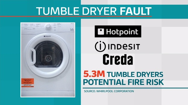 Person Tumble Dryer ~ Tumble dryer fires what you need to know itv news