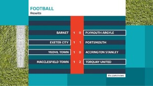 football results