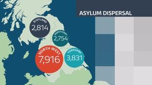 Asylum seekers dispersal