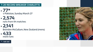 Charlotte Edwards T20 career