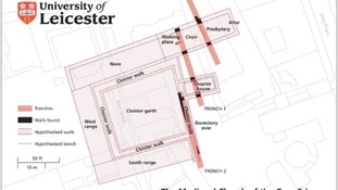 Site map of the medieval church of the Greyfriars
