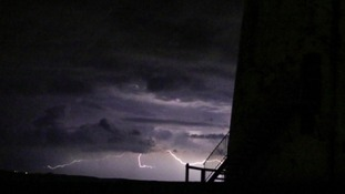 Simon's Blog - Stormy Weather