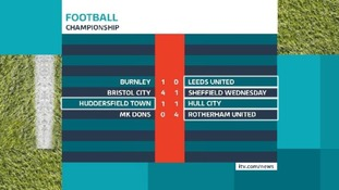 Championship results