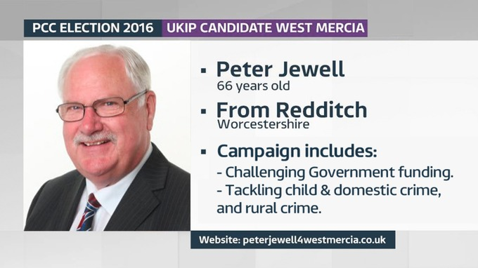 Image result for peter jewell UKIP