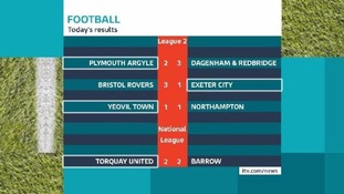 Today's results