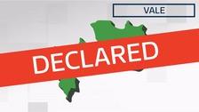 Election 2016 - Vale District