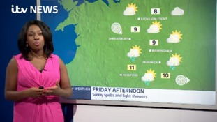 West Midlands weather: Sunny spells and light showers