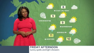 West Midlands weather: Sunny spells with the odd shower