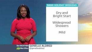 Central weather: A dry and bright start to the Bank Holiday weekend