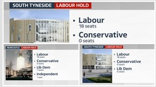Local election 2016: The results