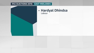 Hardyal Dhindsa