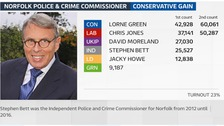 Lorne Green is the new PCC for Norfolk.