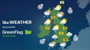 Saturday's top temperature will be 19C
