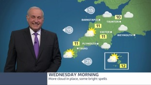 Sunny spells in the morning, bright but cool later