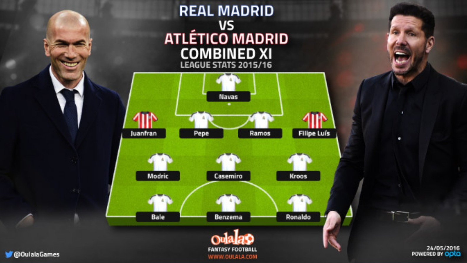 real madrid vs atletico madrid stats