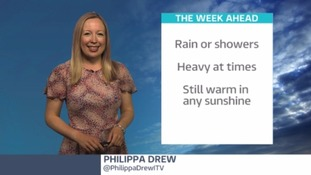 Unsettled weather throughout the week