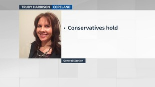 Conservatives hold the seat.