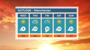 Showery by Friday.  Very warm into the weekend