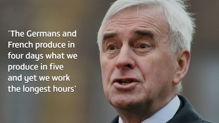 While it is not Labour policy, John McDonnell has given his support to a four-day week.
