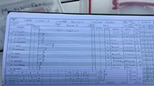 The scorecard they'd rather you didn't see!