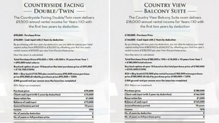 Rooms were going for upwards of £80,000 each, as seen in the hotel's marketing brochure.