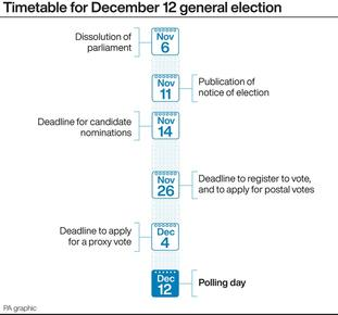 The timetable for December 12 general election