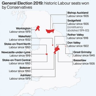 Historic Labour seats won by the party for decades turned blue in Boris Johnson's historic win.