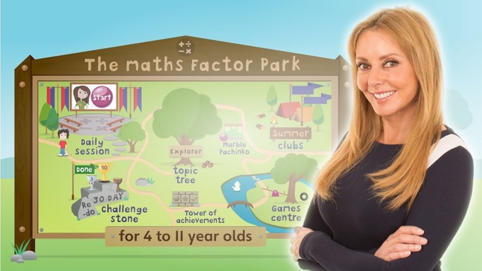 Image result for carol vorderman maths