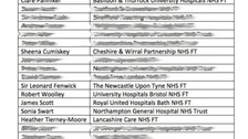 List of medics with names of those not supporting imposition scrubbed out